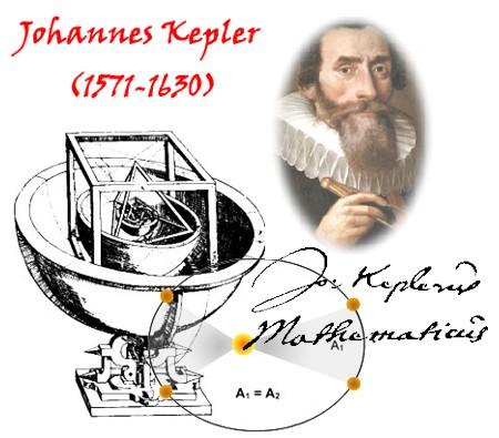 El Grupo Docente Kepler